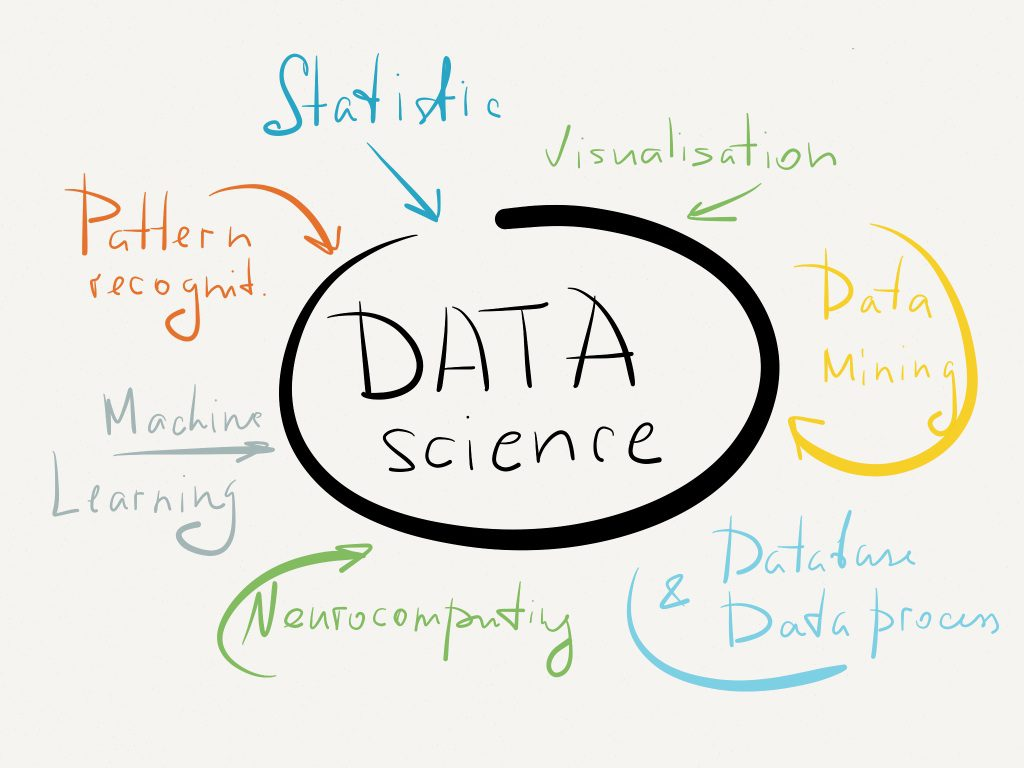 DATA SCIENCE QUÉ ES 2