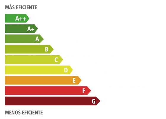 IMPORTANCIA DE LA EFICIENCIA ENERGETICA EN LOS ELECTRODOMÉSTICOS 1
