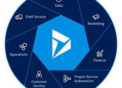 El Microsoft Dynamics 365 Business Central, conocido anteriormente como ERP Navison, incorpora una serie de soluciones tecnológicas que le dan un carácter global.
